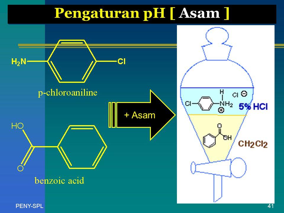 Pengaturan pH [ Asam ] + Asam PENY-SPL